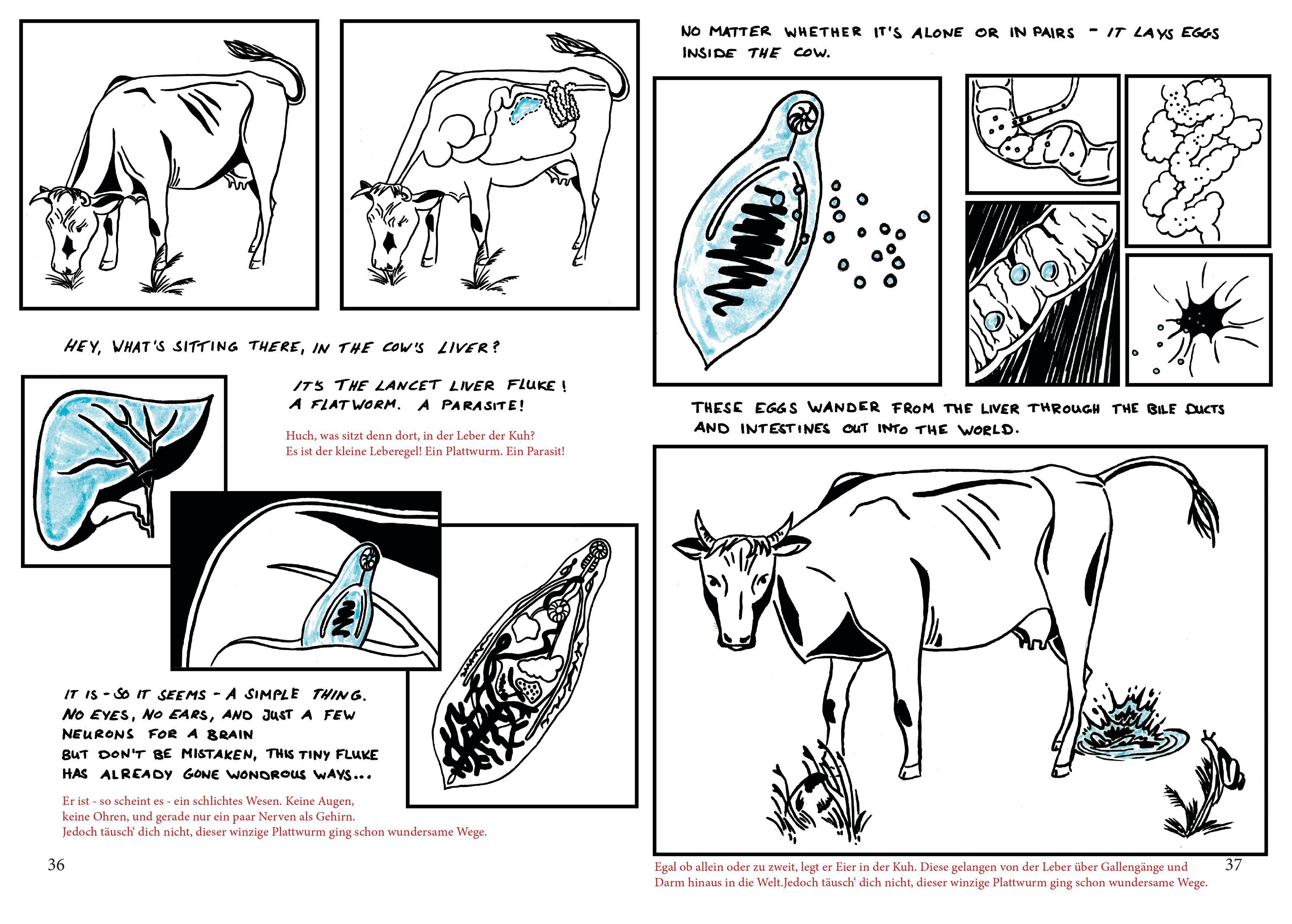 Ansteckende Comics: Viren und wie sie funktionieren